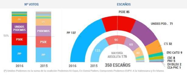 1466915869_295178_1466977429_noticia_normal
